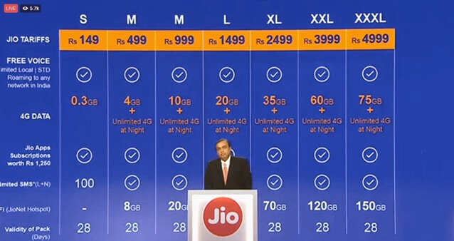 reliance-jio-4g-plans-list
